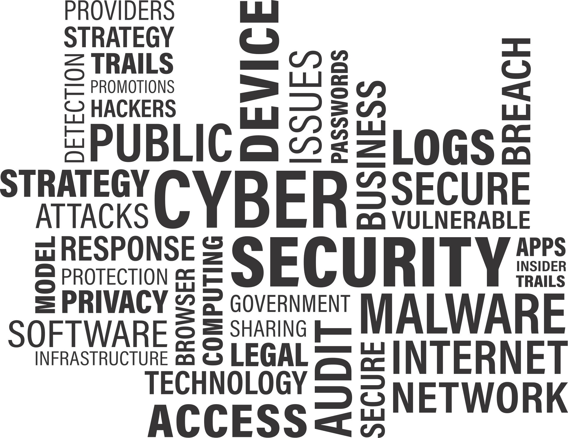 Cybersecurity, cloud data, privacy, word map